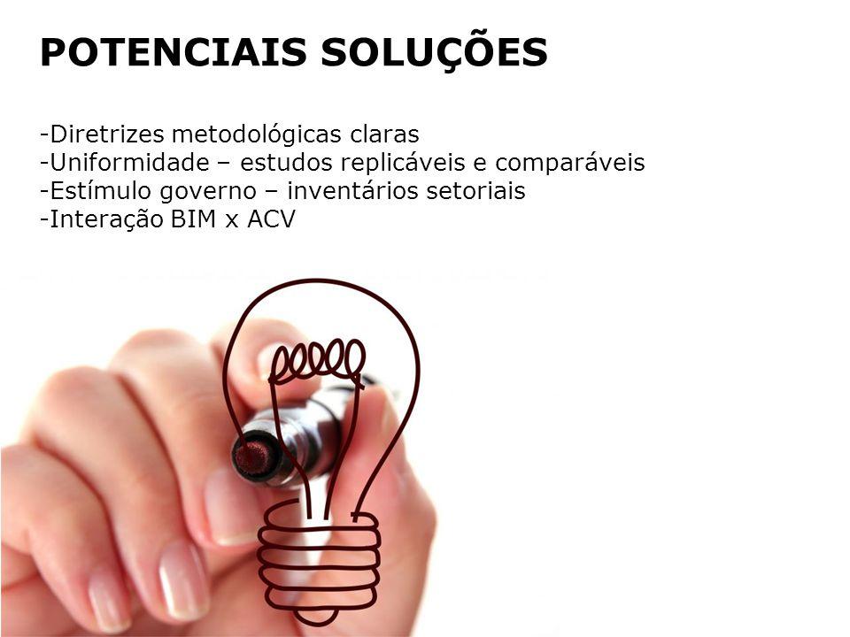 POTENCIAIS SOLUÇÕES -Diretrizes metodológicas claras