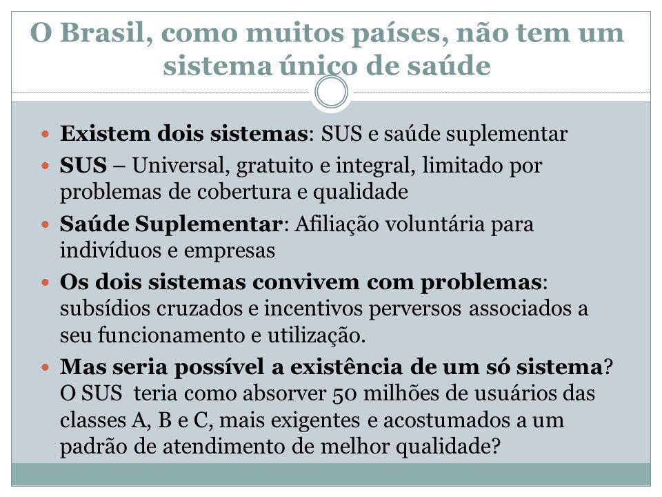 O Brasil, como muitos países, não tem um sistema único de saúde