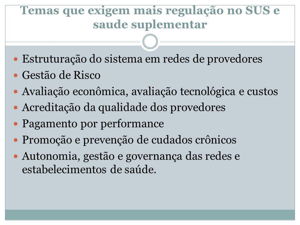 Temas que exigem mais regulação no SUS e saude suplementar