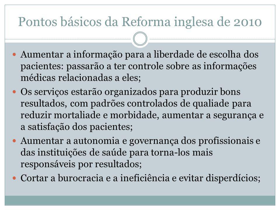 Pontos básicos da Reforma inglesa de 2010