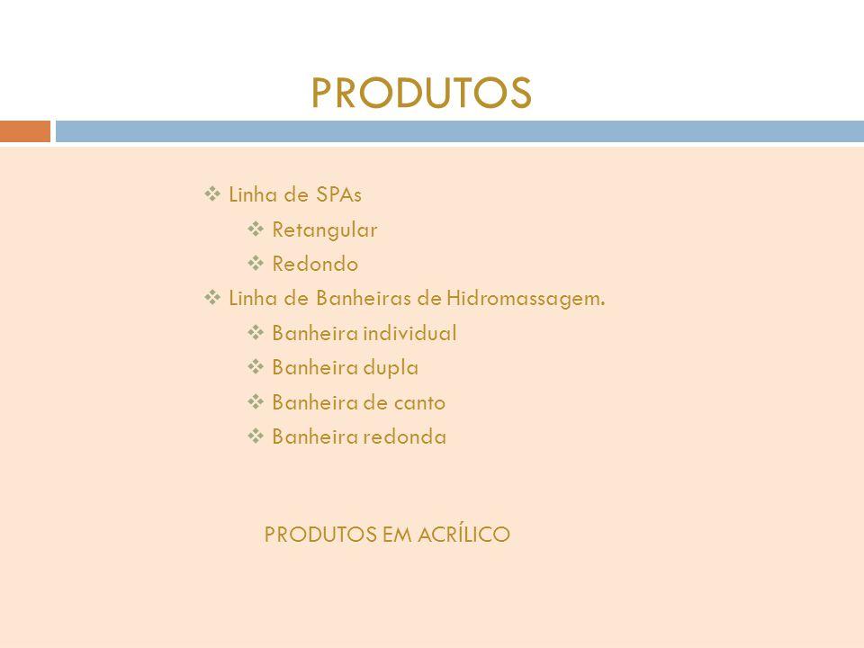 PRODUTOS Linha de SPAs Retangular Redondo