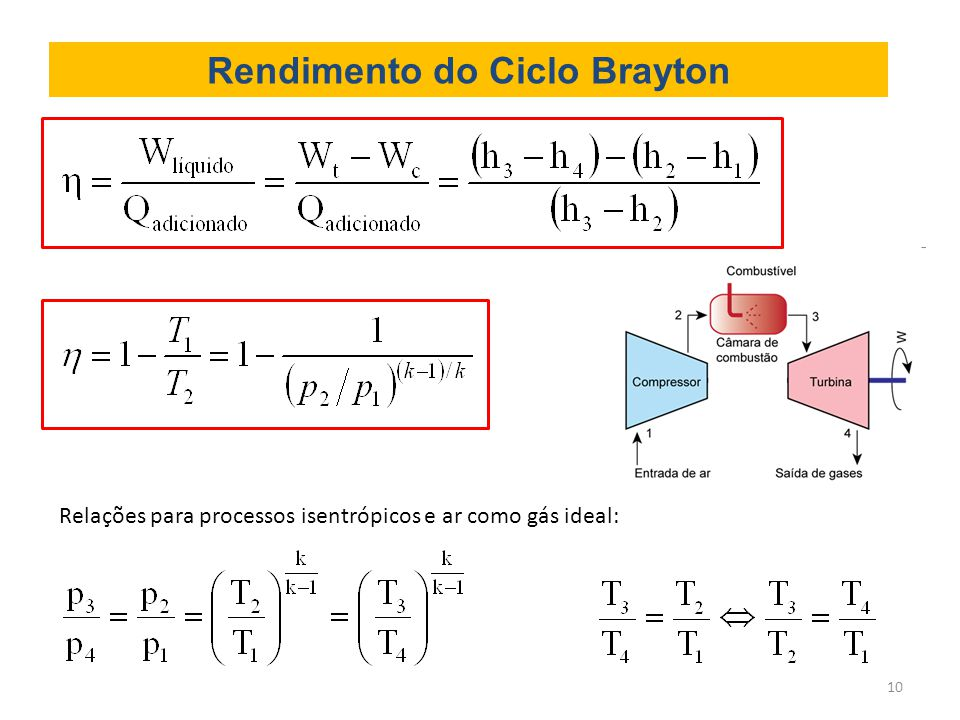 Rendimento do Ciclo Brayton