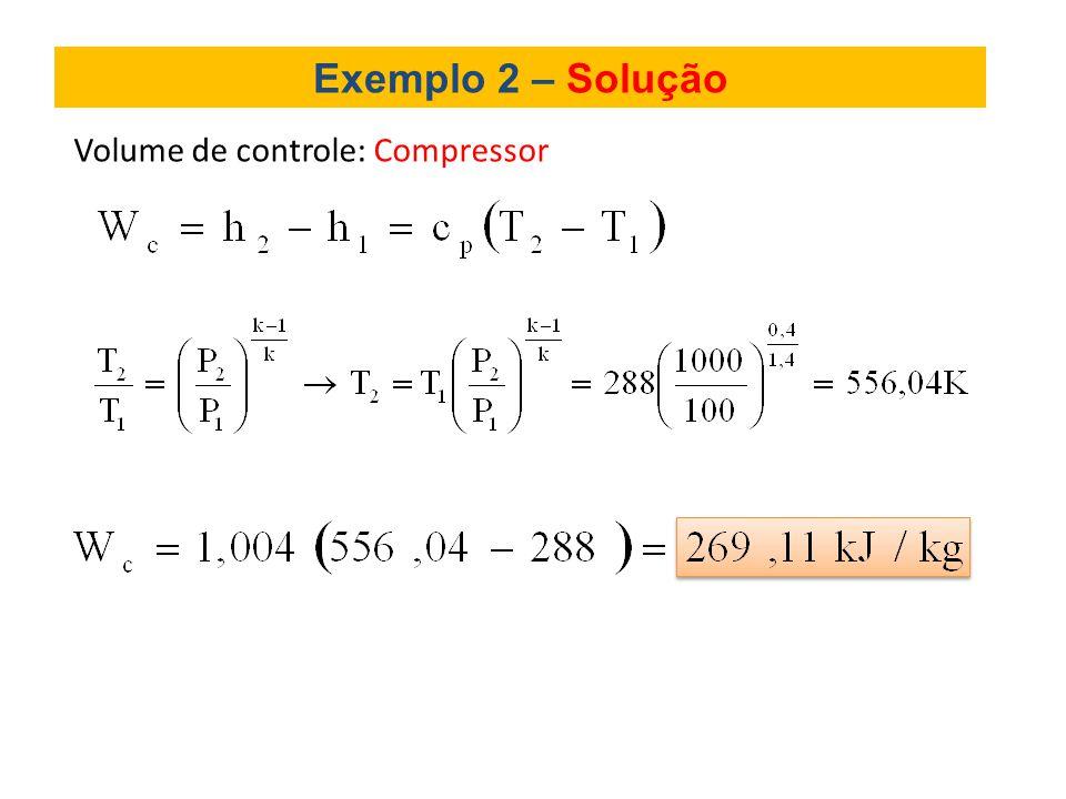 Exemplo 2 – Solução Volume de controle: Compressor