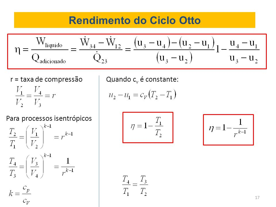 Rendimento do Ciclo Otto