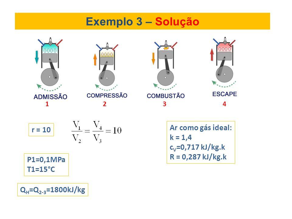 Exemplo 3 – Solução Ar como gás ideal: r = 10 k = 1,4 cV=0,717 kJ/kg.k