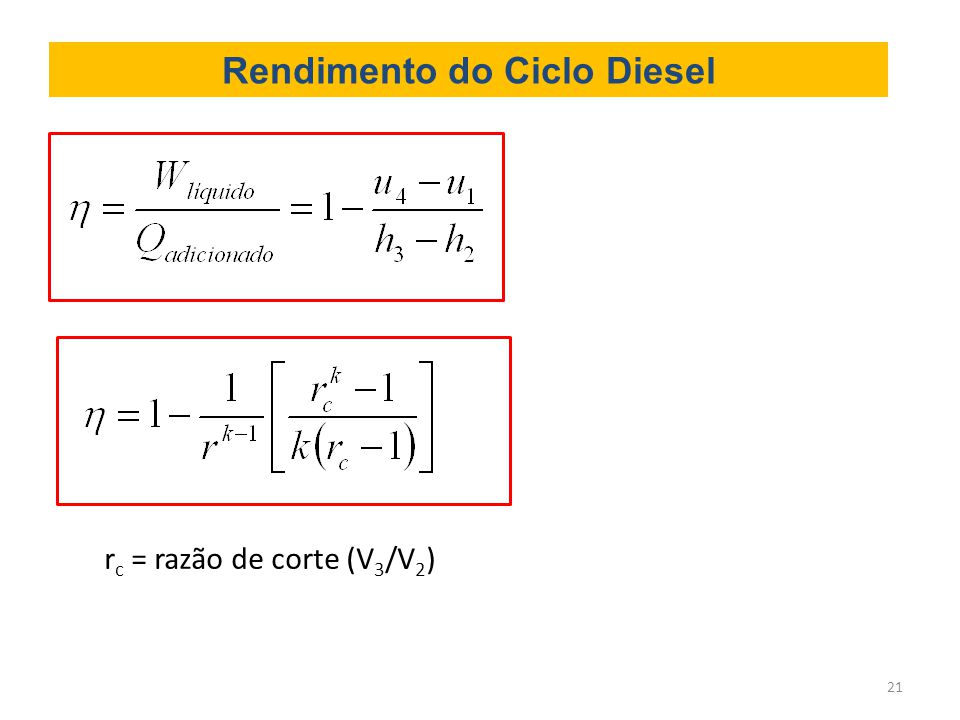 Rendimento do Ciclo Diesel