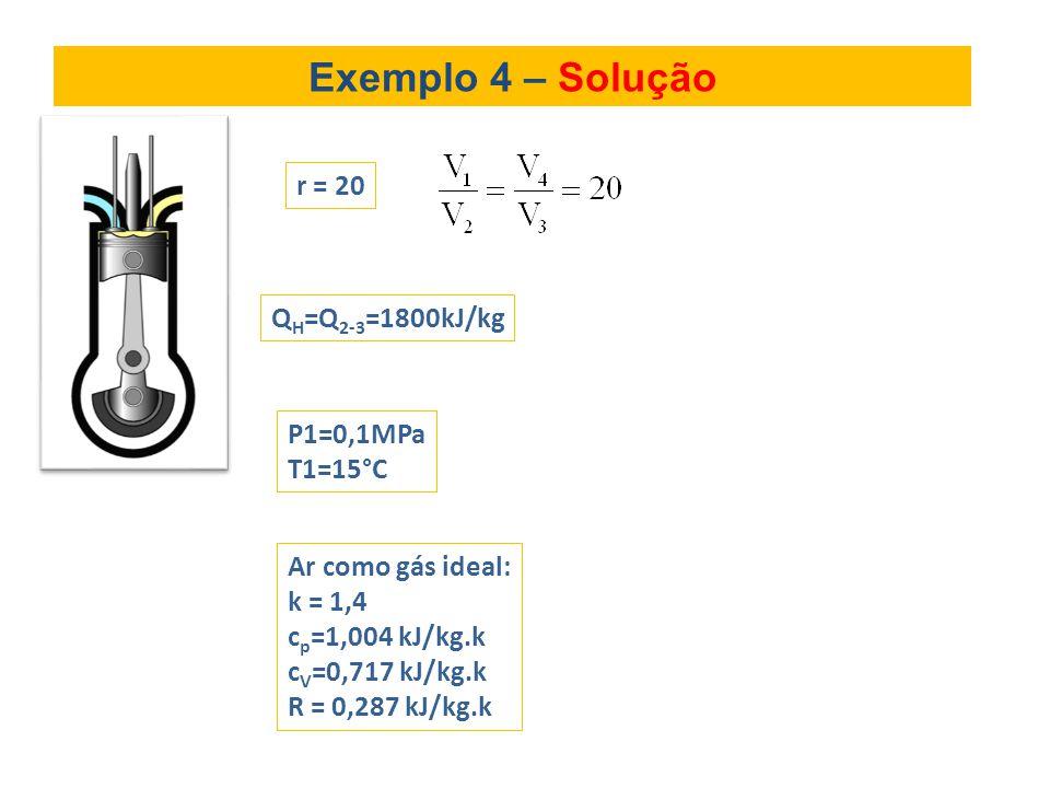 Exemplo 4 – Solução r = 20 QH=Q2-3=1800kJ/kg P1=0,1MPa T1=15°C