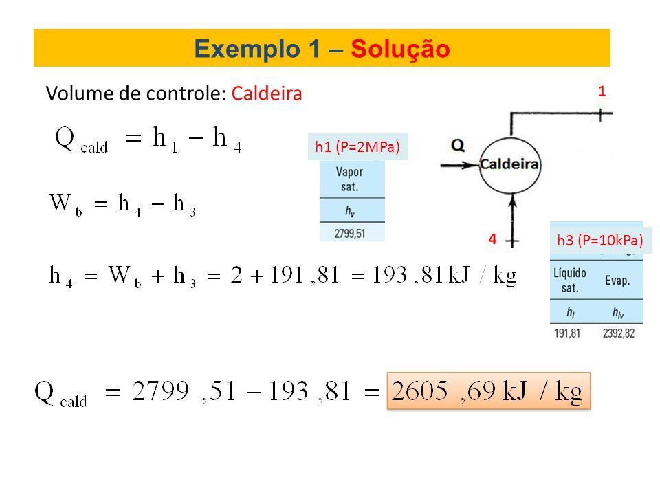 Exemplo 1 – Solução Volume de controle: Caldeira h1 (P=2MPa)