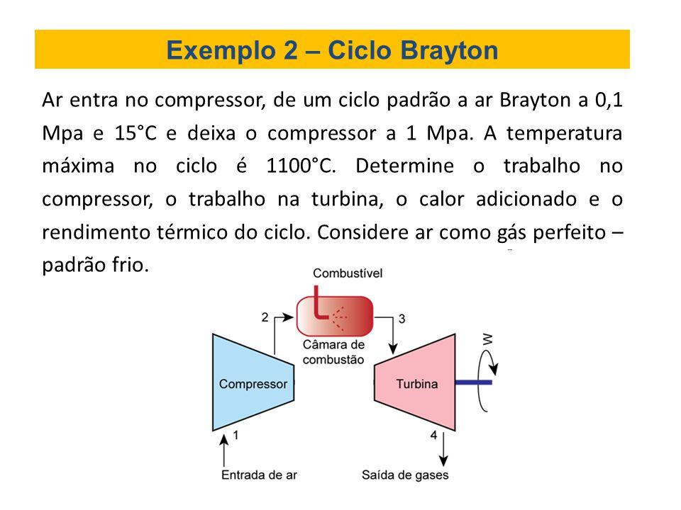Exemplo 2 – Ciclo Brayton