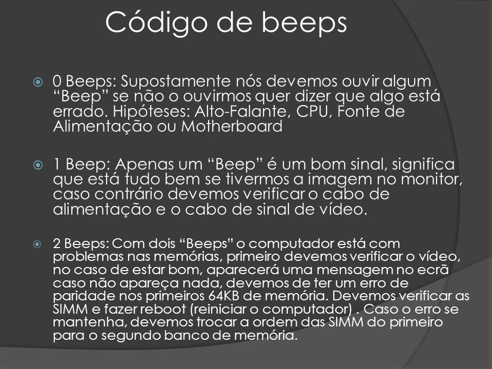 Código de beeps