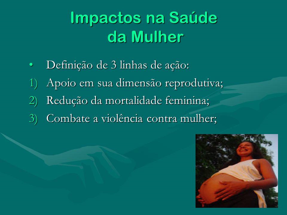 Impactos na Saúde da Mulher