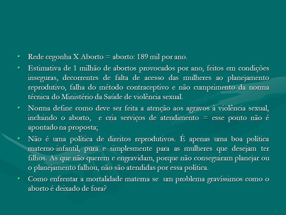 Rede cegonha X Aborto = aborto: 189 mil por ano.