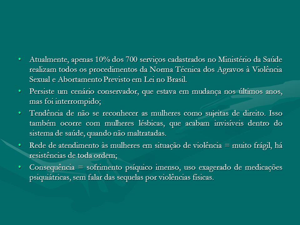 Atualmente, apenas 10% dos 700 serviços cadastrados no Ministério da Saúde realizam todos os procedimentos da Norma Técnica dos Agravos à Violência Sexual e Abortamento Previsto em Lei no Brasil.
