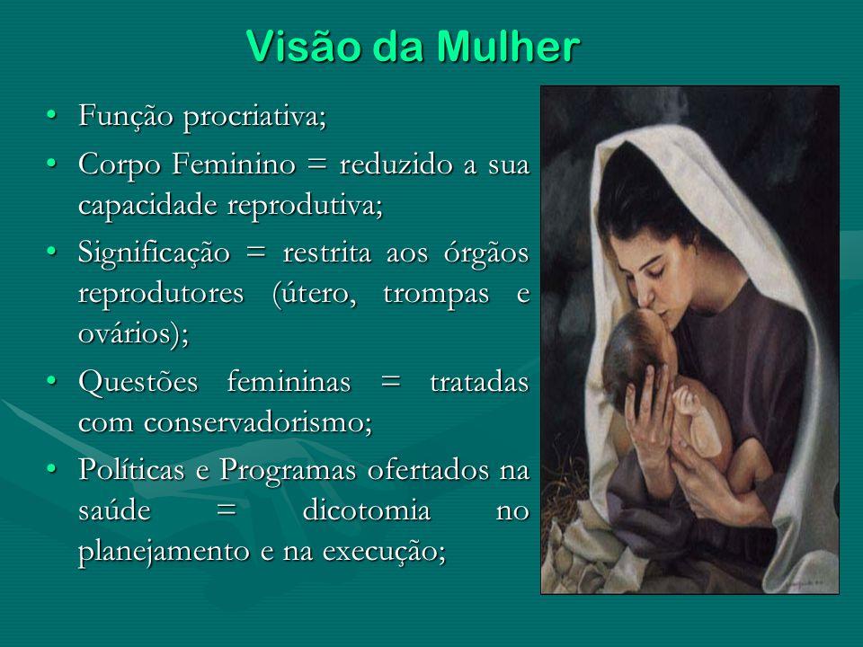 Visão da Mulher Função procriativa;