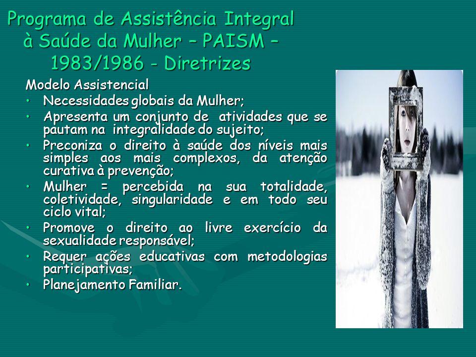 Programa de Assistência Integral à Saúde da Mulher – PAISM – 1983/1986 - Diretrizes