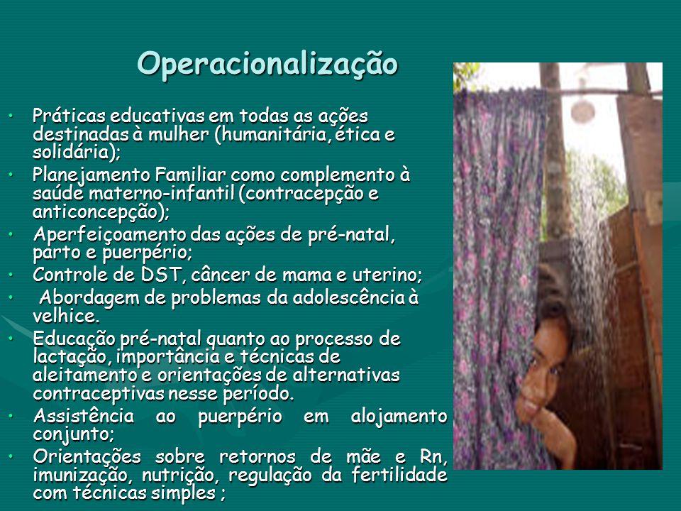 Operacionalização Práticas educativas em todas as ações destinadas à mulher (humanitária, ética e solidária);