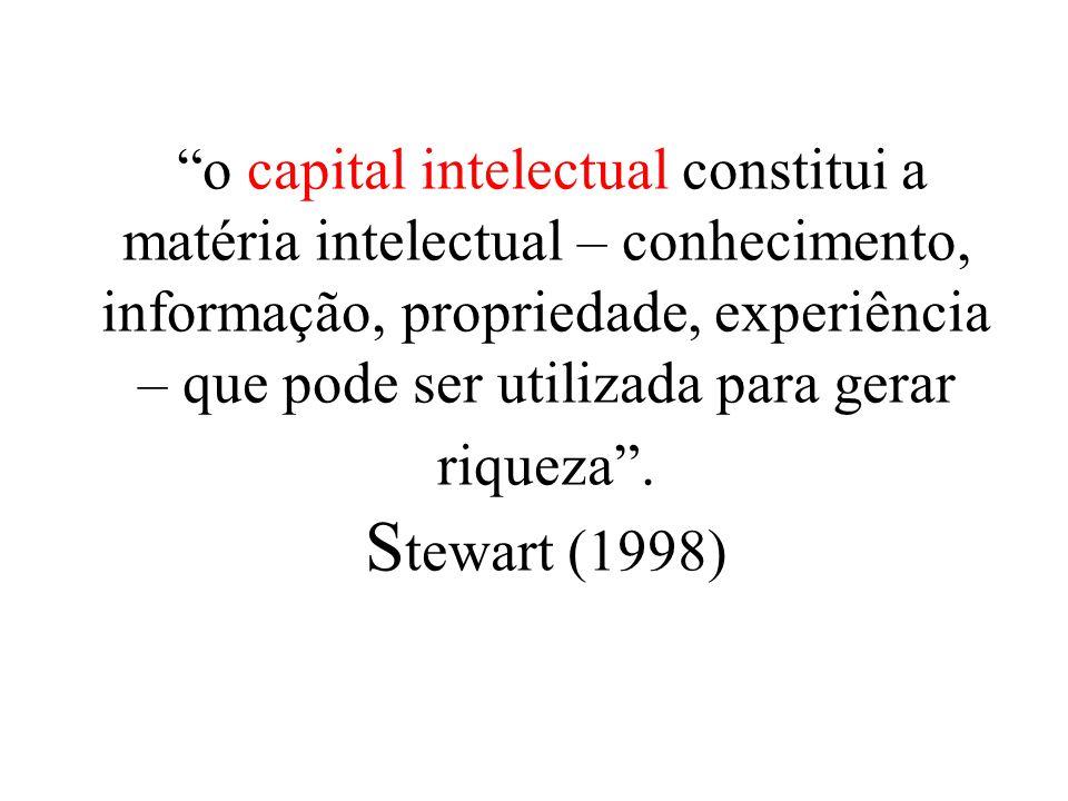 o capital intelectual constitui a matéria intelectual – conhecimento, informação, propriedade, experiência – que pode ser utilizada para gerar riqueza .