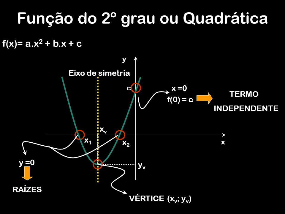 Função do 2º grau ou Quadrática