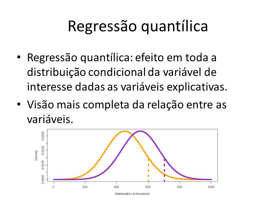 Regressão quantílica Regressão quantílica: efeito em toda a distribuição condicional da variável de interesse dadas as variáveis explicativas.