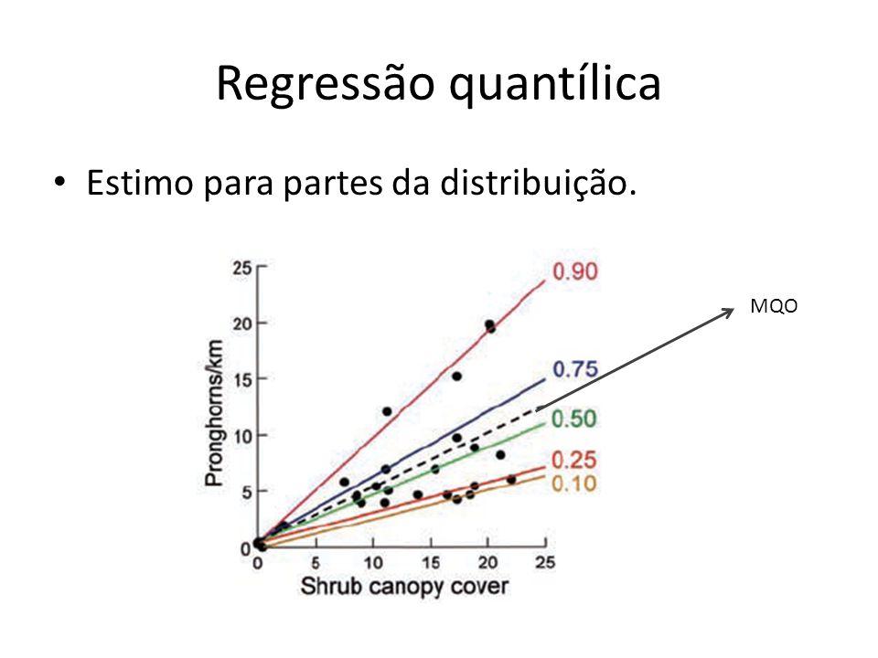 Regressão quantílica Estimo para partes da distribuição. MQO