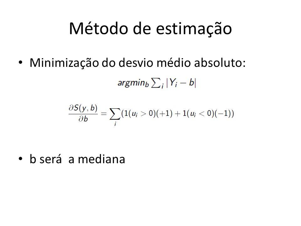 Método de estimação Minimização do desvio médio absoluto: