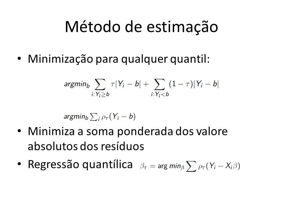 Método de estimação Minimização para qualquer quantil: