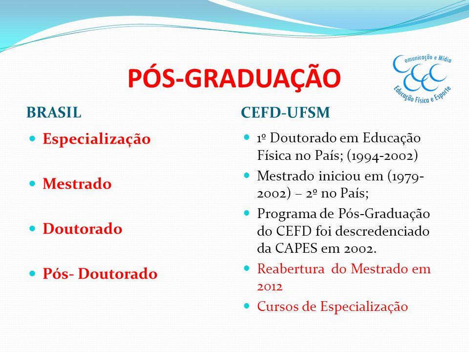 PÓS-GRADUAÇÃO BRASIL CEFD-UFSM Especialização Mestrado Doutorado