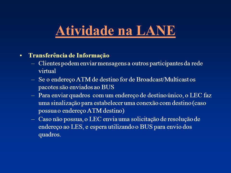 Atividade na LANE Transferência de Informação