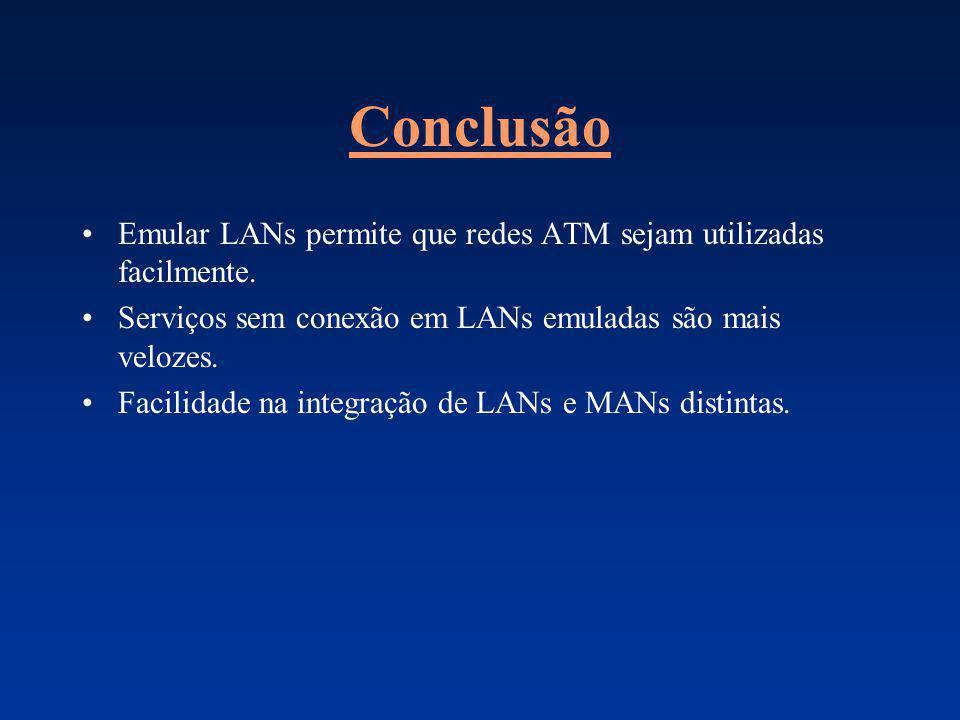 Conclusão Emular LANs permite que redes ATM sejam utilizadas facilmente. Serviços sem conexão em LANs emuladas são mais velozes.