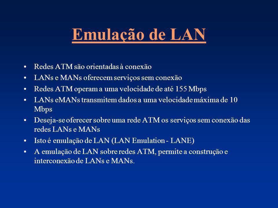 Emulação de LAN Redes ATM são orientadas à conexão