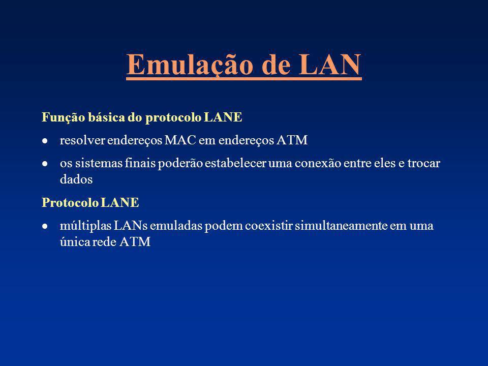 Emulação de LAN Função básica do protocolo LANE