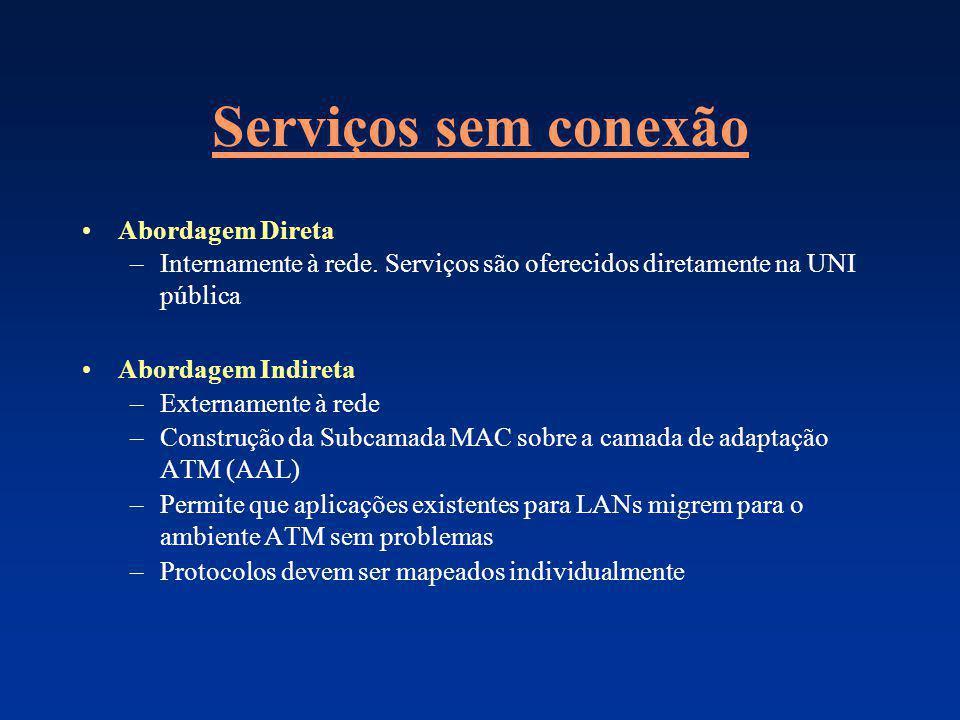 Serviços sem conexão Abordagem Direta