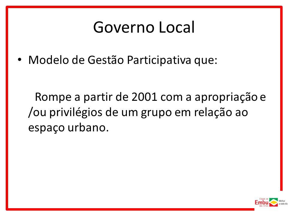 Governo Local Modelo de Gestão Participativa que: