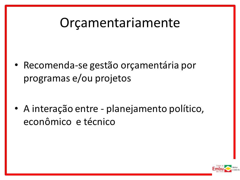 Orçamentariamente Recomenda-se gestão orçamentária por programas e/ou projetos.