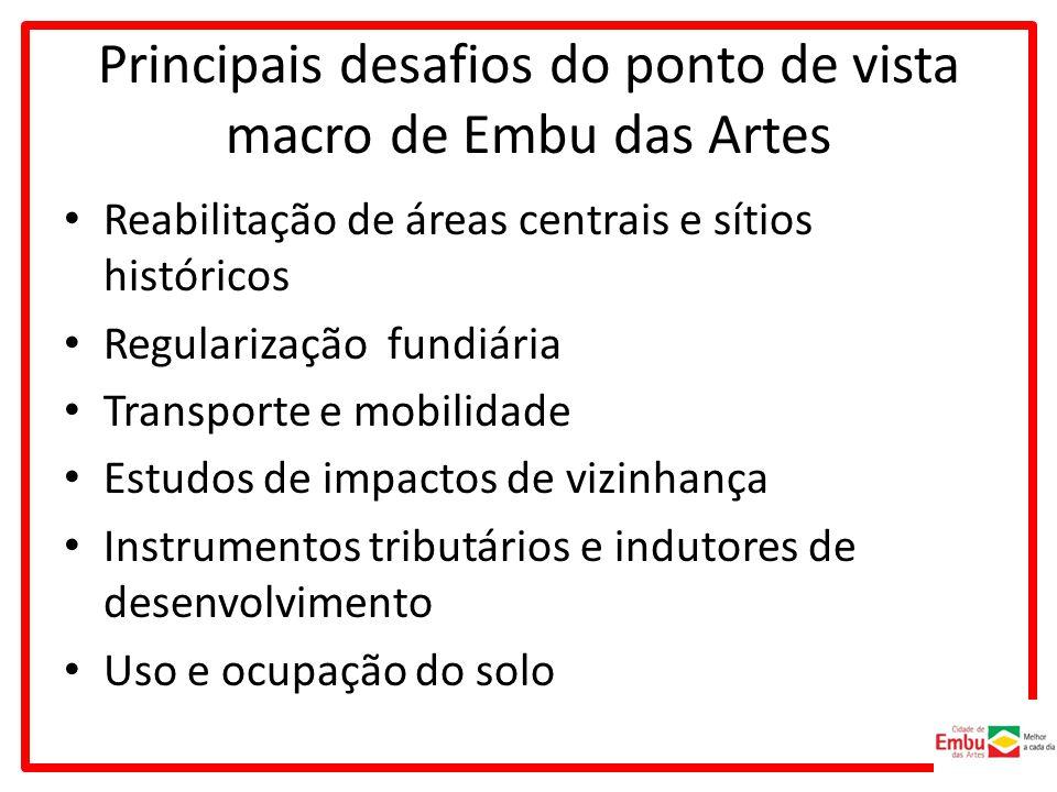 Principais desafios do ponto de vista macro de Embu das Artes