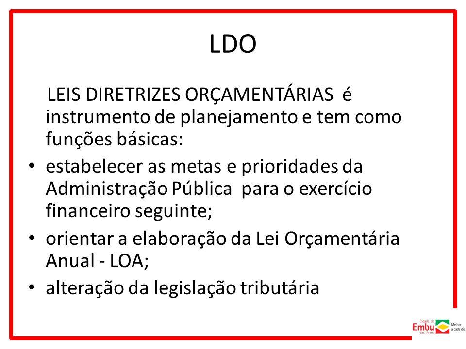 LDO LEIS DIRETRIZES ORÇAMENTÁRIAS é instrumento de planejamento e tem como funções básicas: