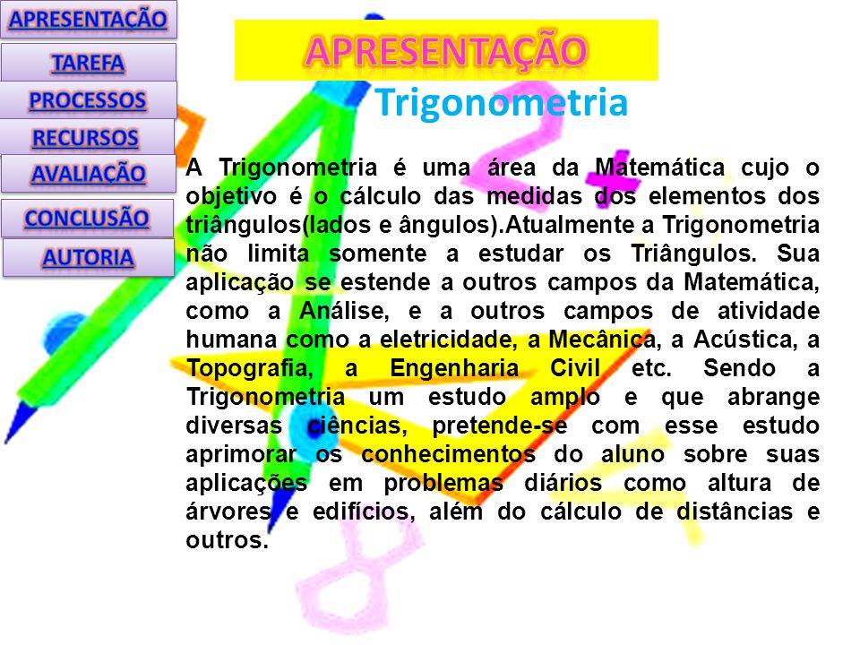 apresentação Trigonometria
