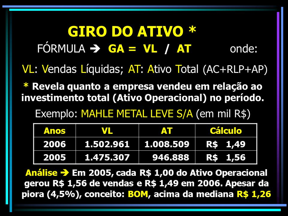 GIRO DO ATIVO * FÓRMULA  GA = VL / AT onde: