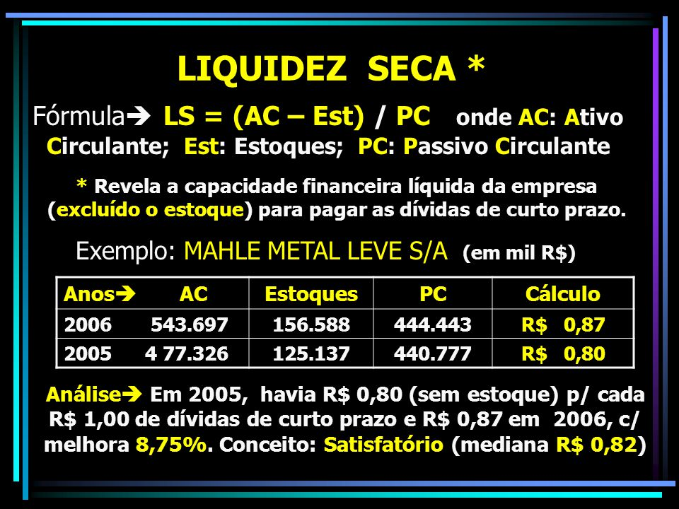 Exemplo: MAHLE METAL LEVE S/A (em mil R$)