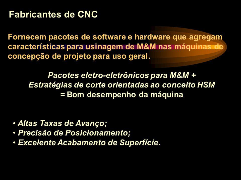 Fabricantes de CNC