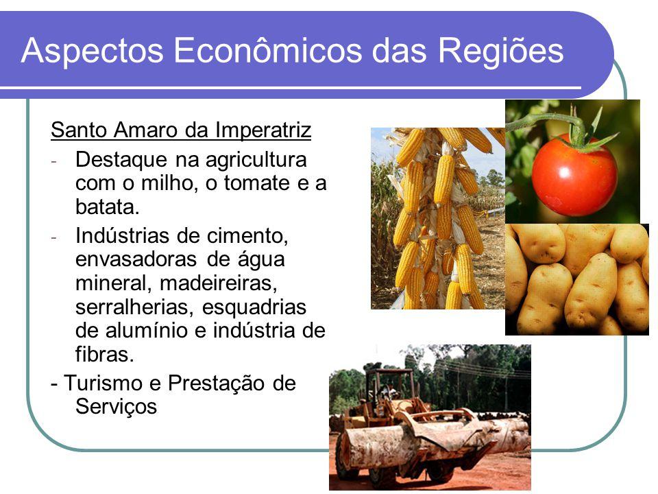 Aspectos Econômicos das Regiões