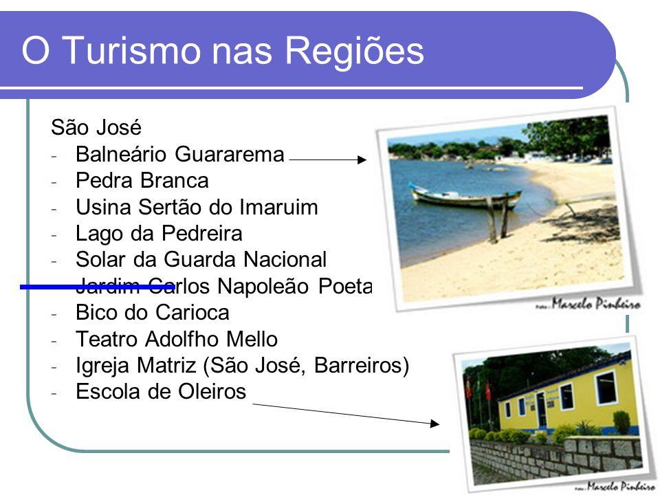 O Turismo nas Regiões São José Balneário Guararema Pedra Branca
