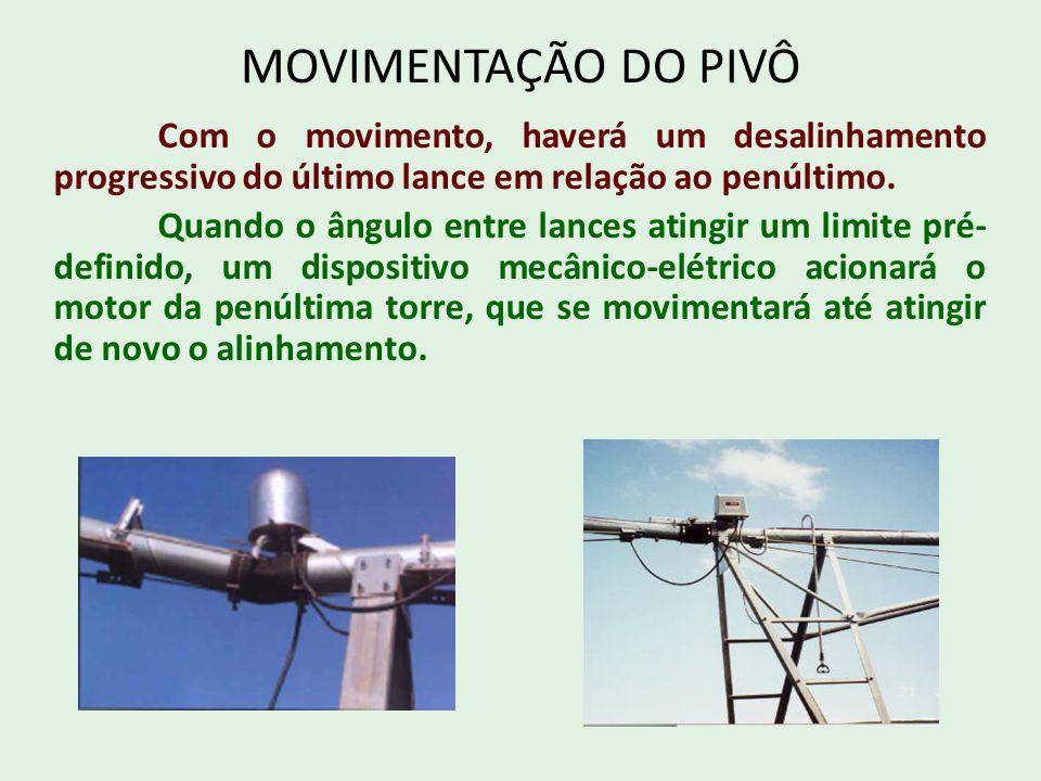 MOVIMENTAÇÃO DO PIVÔ Com o movimento, haverá um desalinhamento progressivo do último lance em relação ao penúltimo.