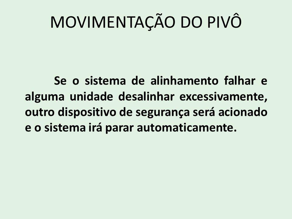 MOVIMENTAÇÃO DO PIVÔ