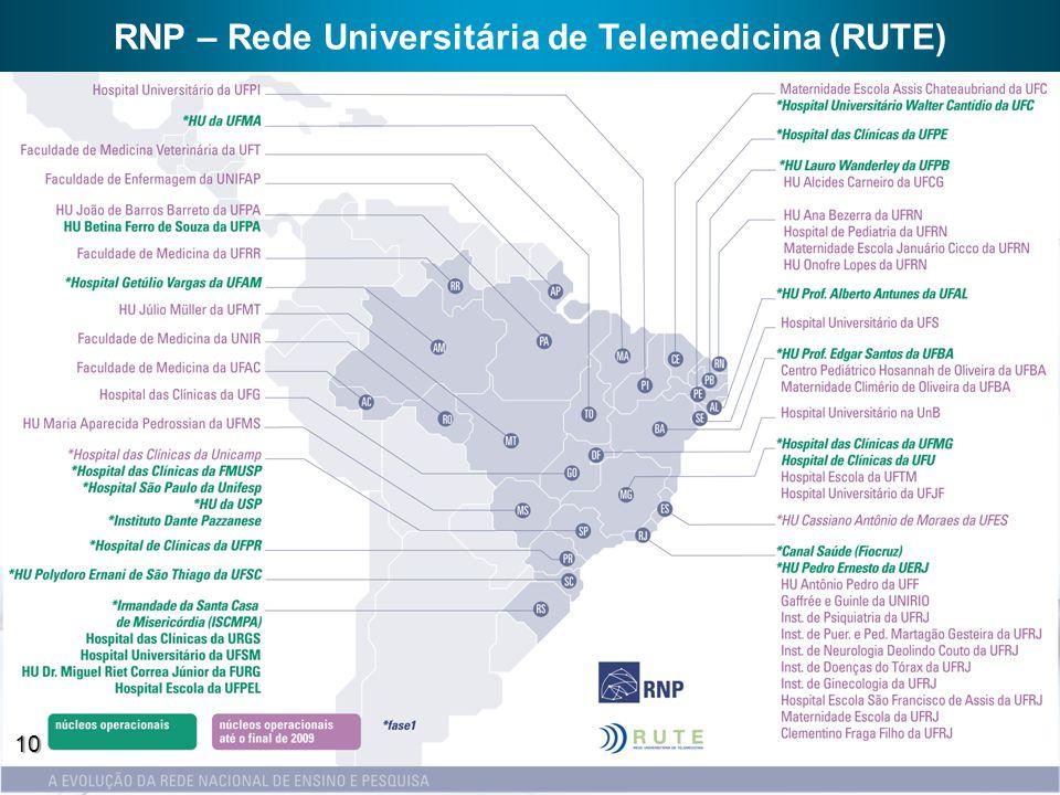 RNP – Rede Universitária de Telemedicina (RUTE)