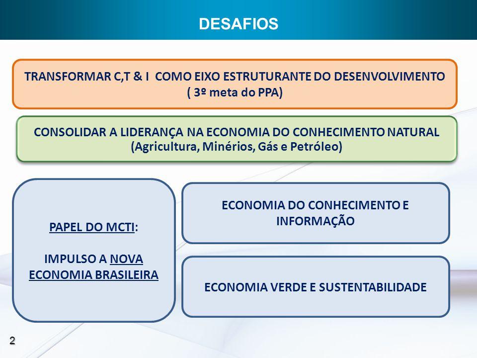 DESAFIOS TRANSFORMAR C,T & I COMO EIXO ESTRUTURANTE DO DESENVOLVIMENTO