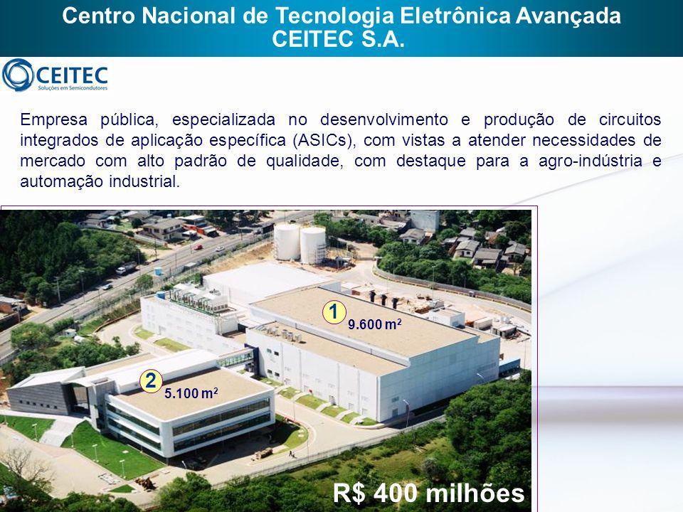 Centro Nacional de Tecnologia Eletrônica Avançada