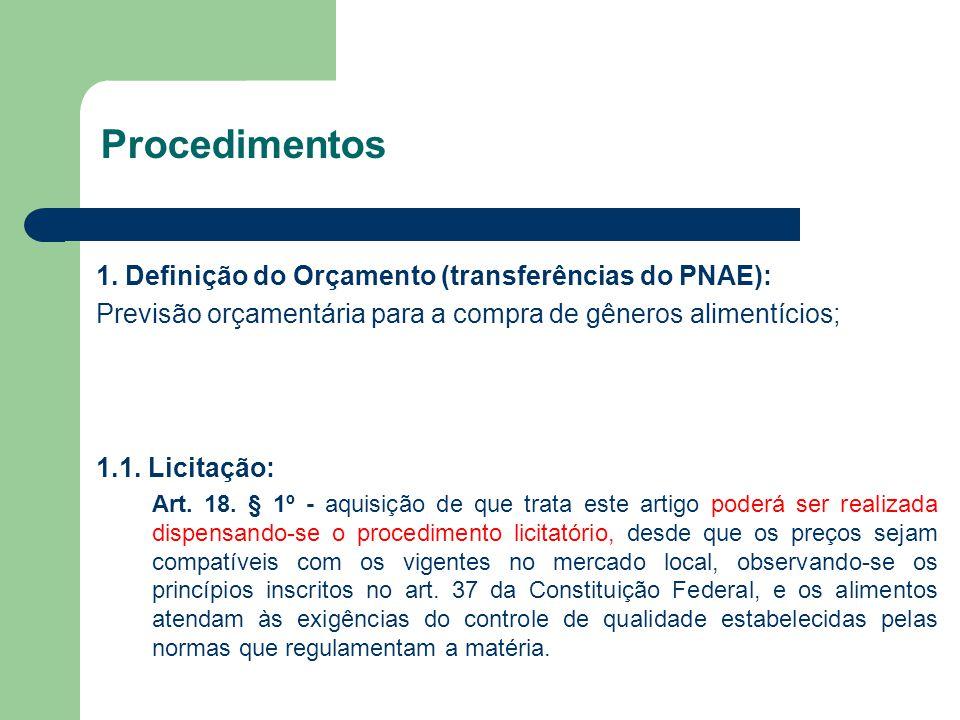 Procedimentos 1. Definição do Orçamento (transferências do PNAE):