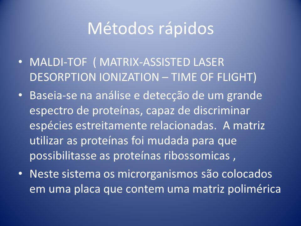 Métodos rápidos MALDI-TOF ( MATRIX-ASSISTED LASER DESORPTION IONIZATION – TIME OF FLIGHT)