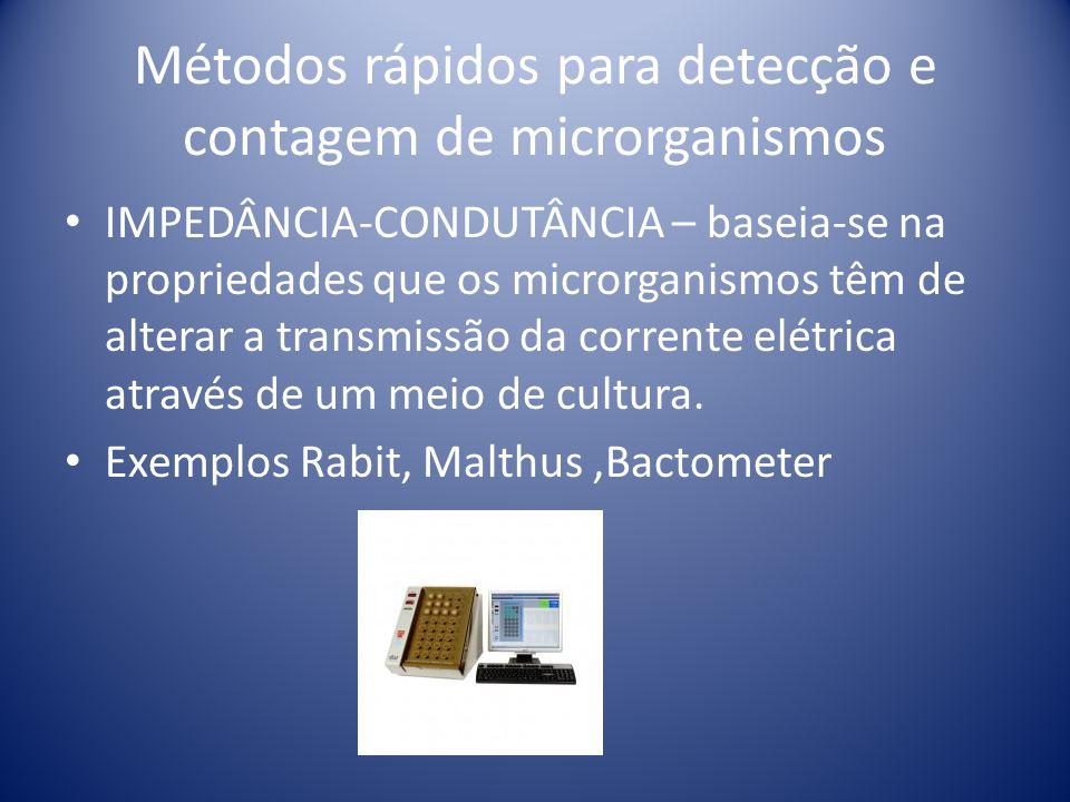 Métodos rápidos para detecção e contagem de microrganismos